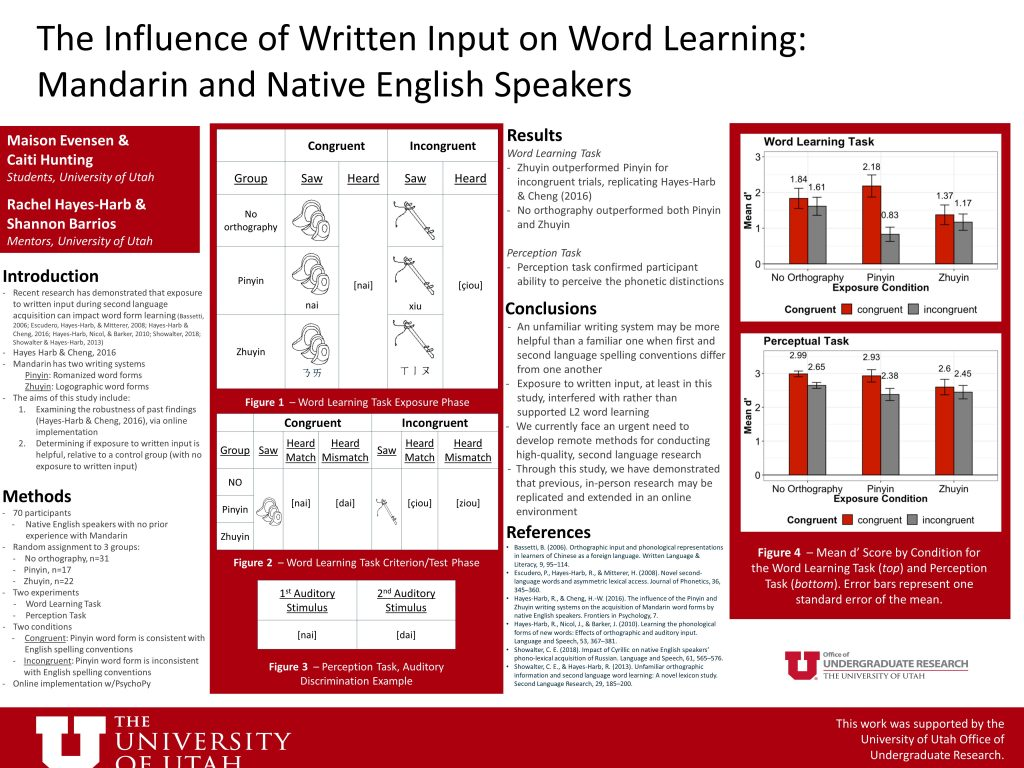 Maison Evensen & Caiti Hunting - The Influence of Written Input on World Learning: Mandarin and Native English Speakers